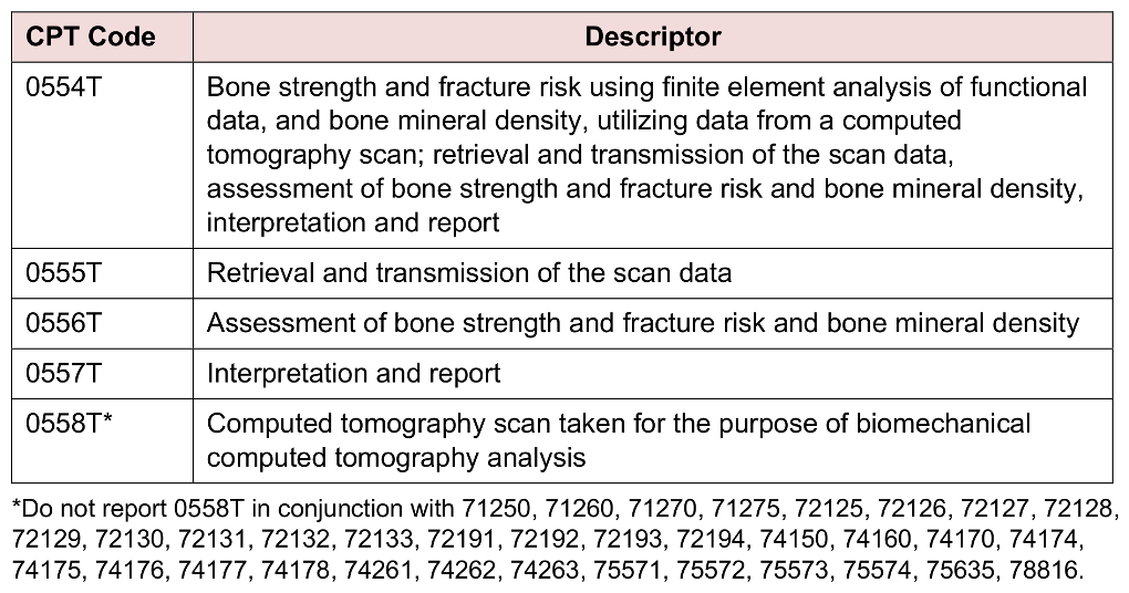 radiology cpt codes 2019